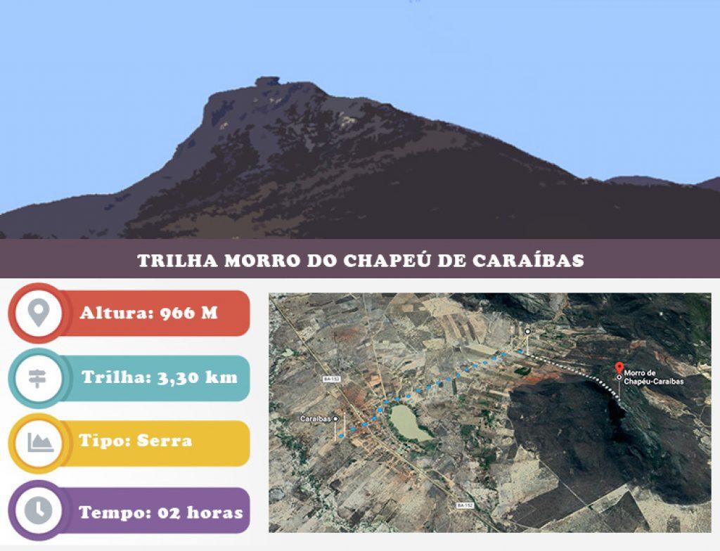 Infográfico do Morro de Chapéu - Caraíbas, Paramirim
