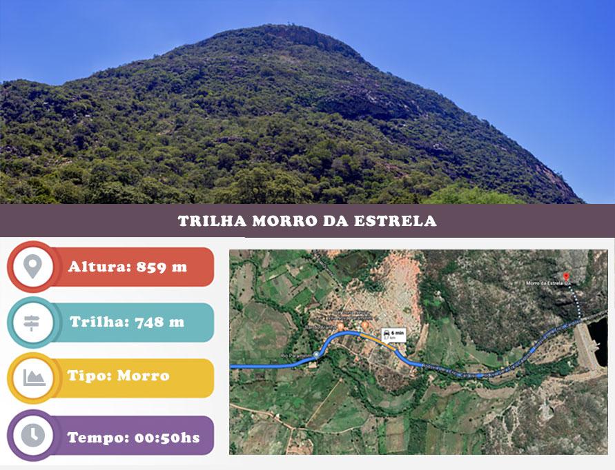 Infográfico Trilha Morro da Estrela Paramirim