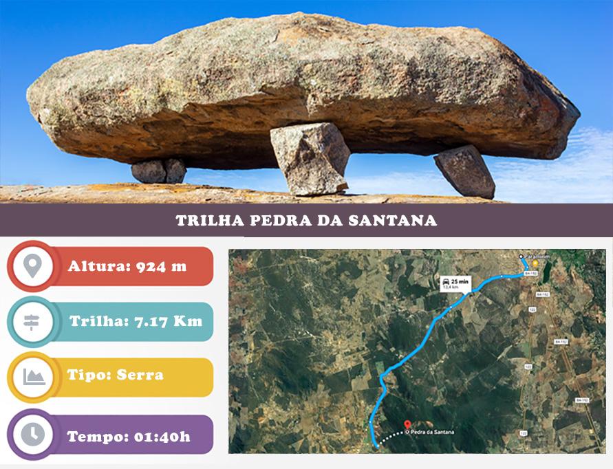 Infográfico da Trilha da Pedra da Santana de Paramirim